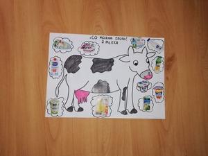 Co można zrobić z mleka? – zabawa dydaktyczna